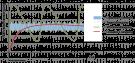 Dennerle Dosator - Устройство для равномерного дозирования аквариумных удобрений